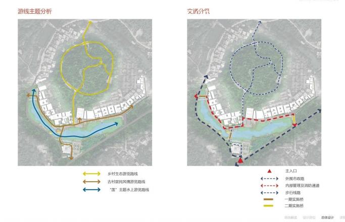 [广州]古村落生态保护与休闲景观改造方案-交通分析